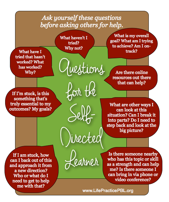 Building Self-Directed Learners